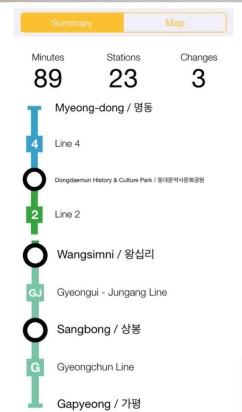 subway guide