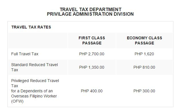 travel tax